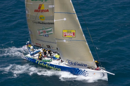 Telefonica azul. Volvo Ocean Race.